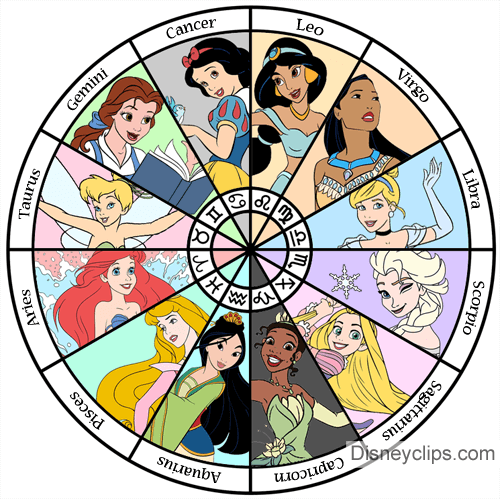 What Astrological Sign Is August